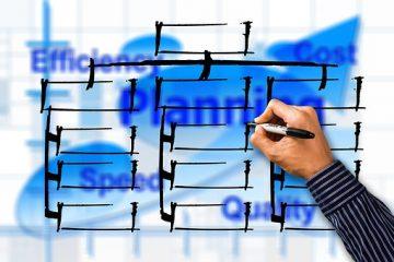מיומנויות ניהול וגורמי הצלחה